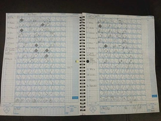 Official scorebook from Naa'taanii vs. Pumpjacks Connie