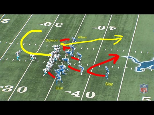 The Carolina Panthers' second long pass to Ed Dickson.