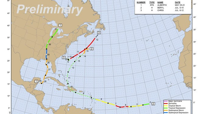 Named tropical storms and hurricanes as of July 31, 2018.