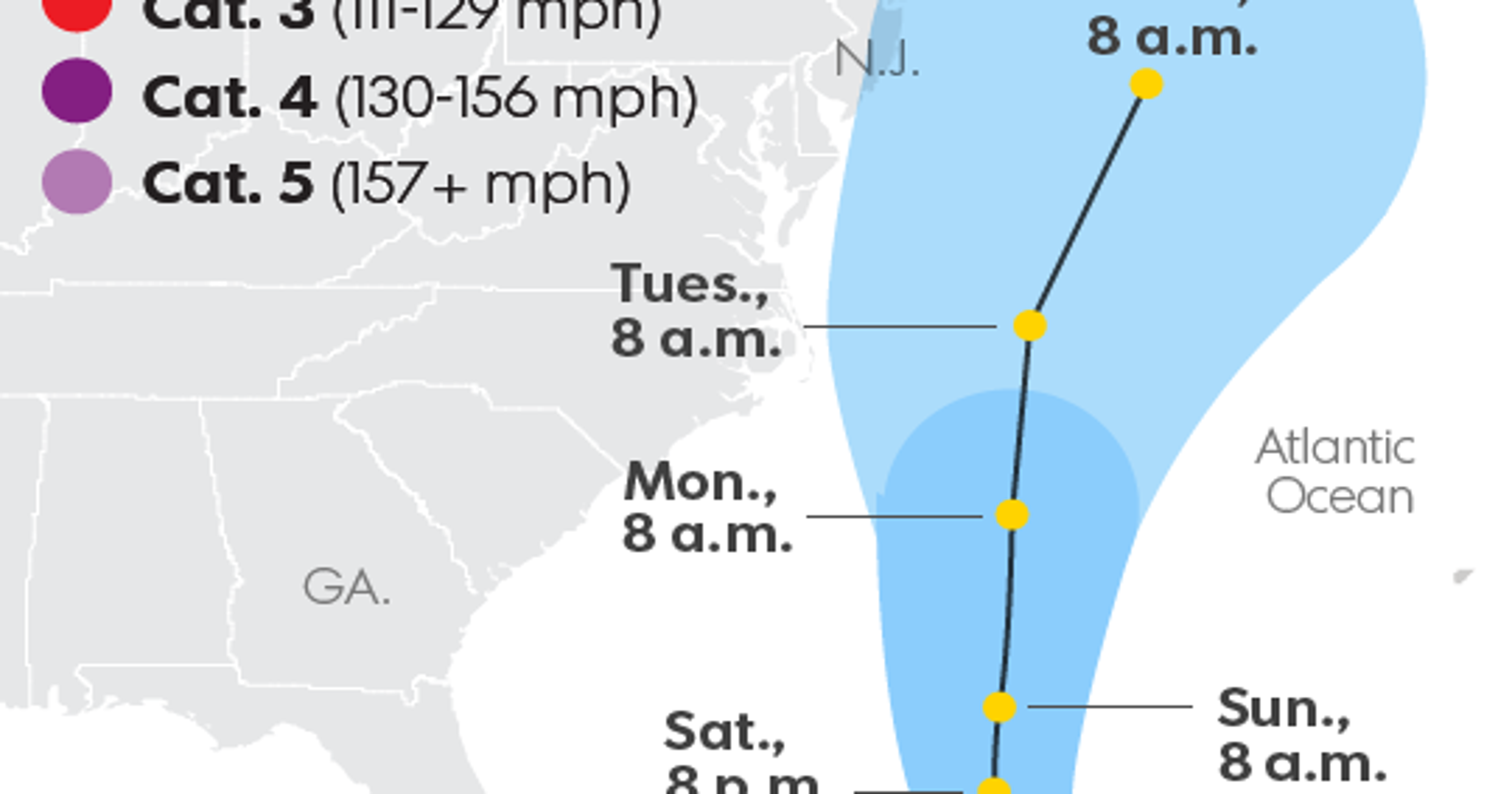 Hurricane Jose Path Threatens East Coast Residential Wind Power Diagram In An 8 Mph Breeze With