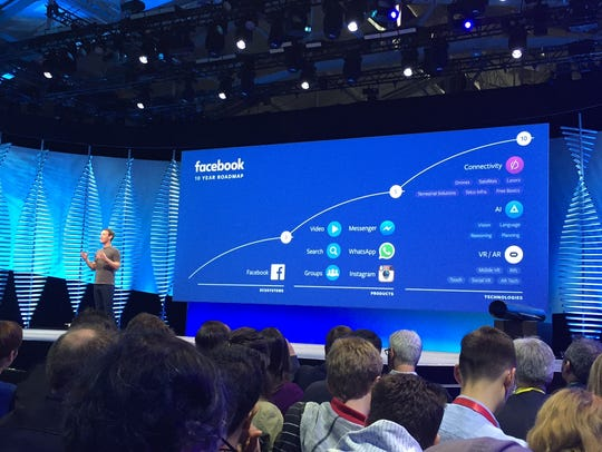 Zuckerberg outlining Facebook's 10-year plan.