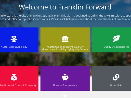 635943590616891674-screenshot-performance-franklintn-gov-2016-03-23-18-42-46.png