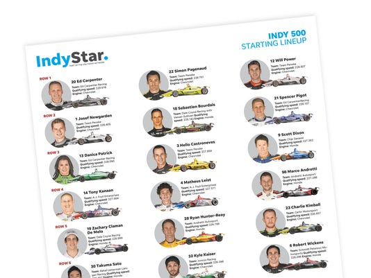 indy 500 lineup a printable pdf of the starting grid