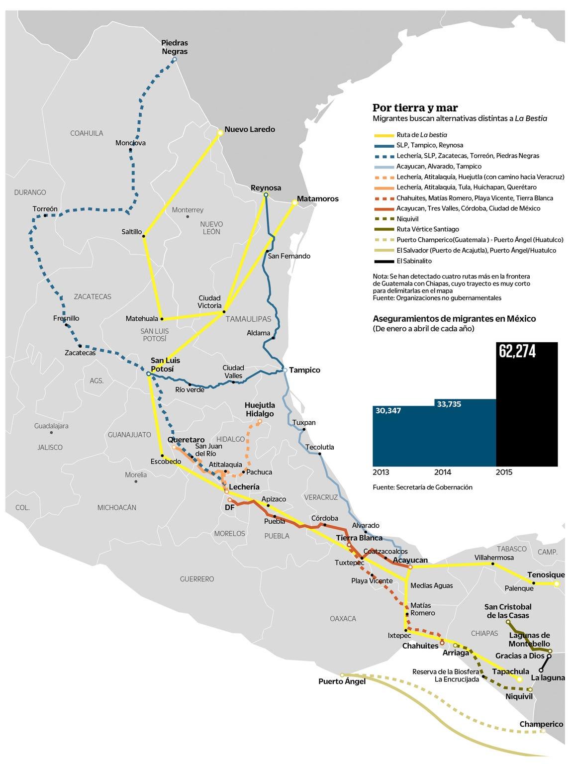 Mapa ruta del migrante.