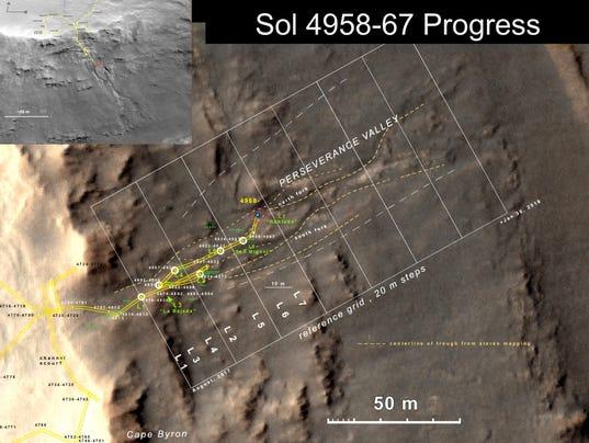 Camino on Mars.jpg