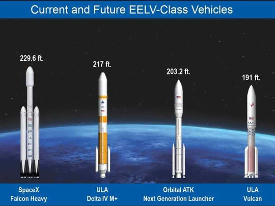 A new, large rocket being built to help launch Air