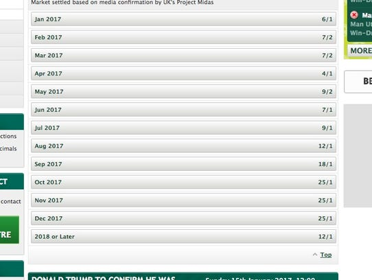 This is a screen shot for http://www.paddypower.com