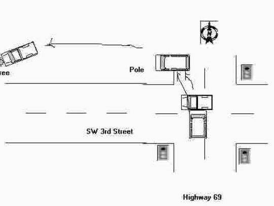 A diagram from an accident report shows Officer Davis going northbound on Ankeny Boulevard and hitting Roeder's vehicle that was going westbound with a green light.