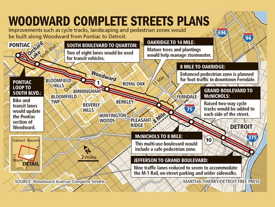 Woodward Complete Streets plans