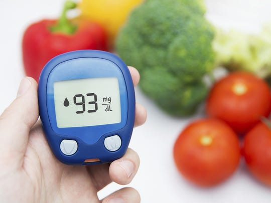 86 million Americans have pre-diabetes