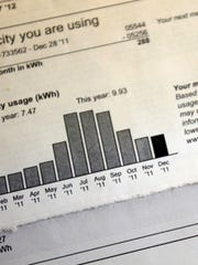 A bill from Southern California Edison shows the electricity use of a Rancho Mirage resident.