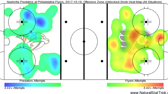 Shot attempts from Thursday night's game between the Flyers and Predators courtesy of NaturalStatTrick.com