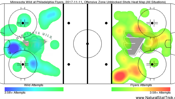 A look at shot attempts in Saturday night's game.