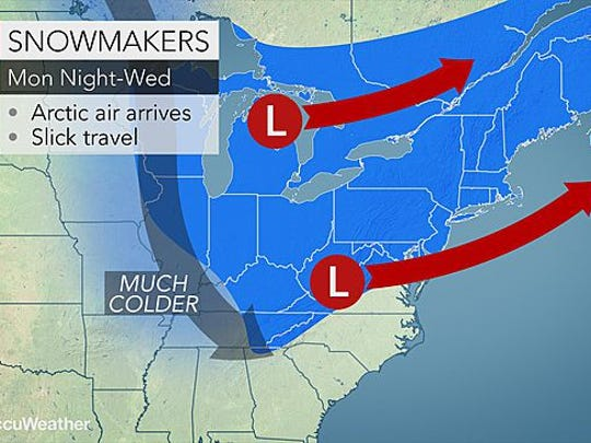 AccuWeather.com predicts much colder temperatures on the way.