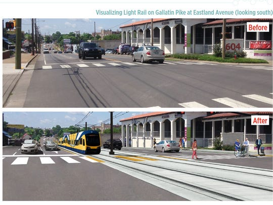 A before and after of what the Nashville Light Rail could look like on Gallatin Pike at Eastland Avenue looking south.