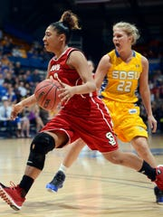 Summit semifinal South Dakota State South Dakota basketball