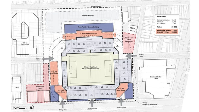 A conceptual draft of the stadium site provided by FC Cincinnati. The team said other configurations of the stadium would be considered if the MLS awards a franchise to FC Cincinnati.
