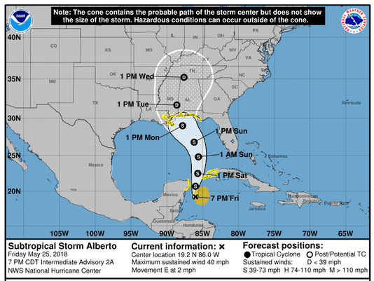 NHC Friday Night Update