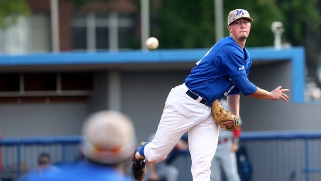 MTSU's pitcher Nate Hoffmann lost the pitchers duel at Western Kentucky on Friday.
