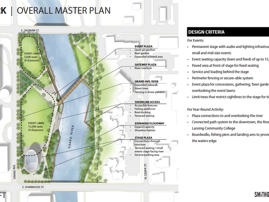 The design firm SmithGroupJJR submitted plans to the