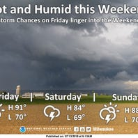 Storms, high humidity to affect Friday events around Wisconsin
