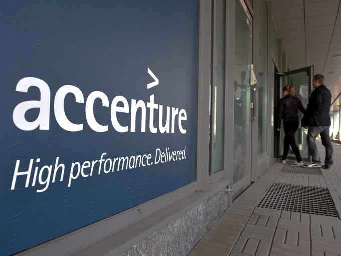 Accenture, hiring 230. The company provides management