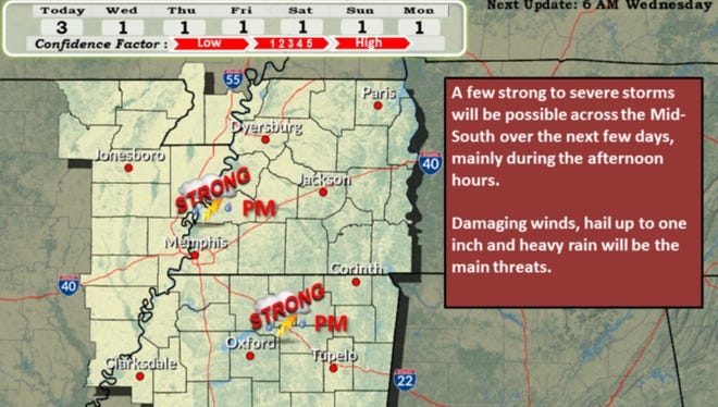 The National Weather Service in Memphis has issued a flash flood warning for Henry County.
