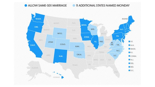 A USAToday U.S. Map of the states that allow/ban same-sex marriage.