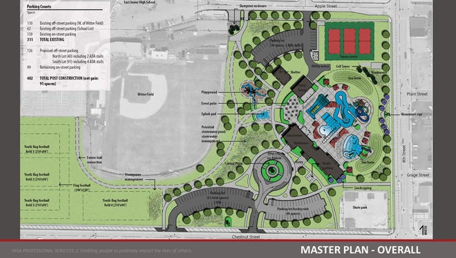 Master plan for the aquatics facility in Wisconsin Rapids