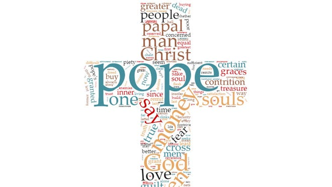 Martin Luther's 95 Theses, visualized in a word cloud. Luther's critique of the Catholic Church became a catalyst for the Protestant Reformation, a pivotal moment in Christianity's history.