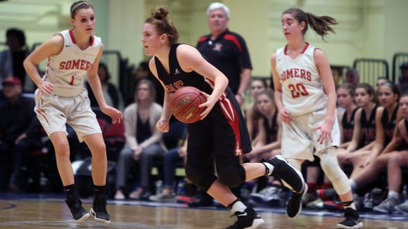 Rye defeated Somers in girls Section 1 semifinal action