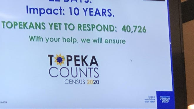 This image was part of a PowerPoint presentation given to Topeka's mayor and city council Tuesday evening by three employees of the U.S. Census Bureau.