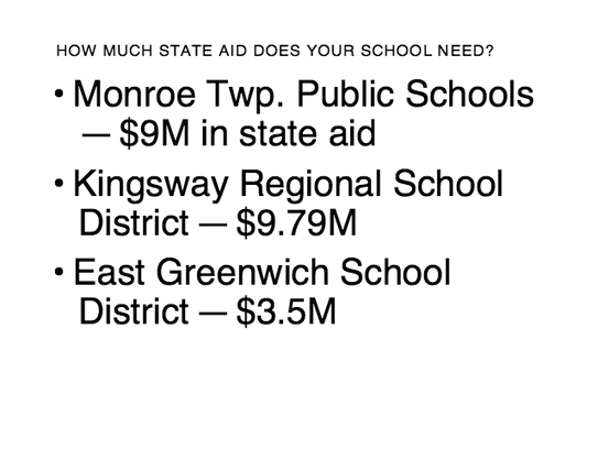 will nj public school aid give taxpayers relief