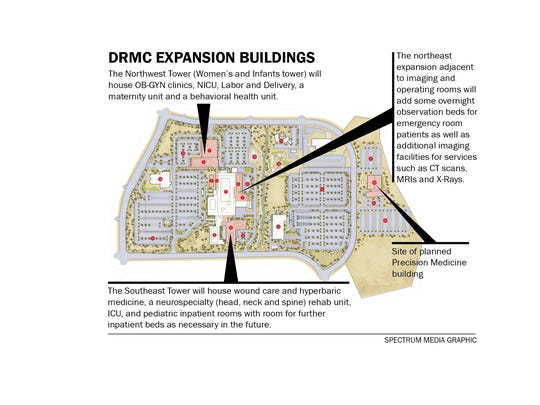 Drmc hospital prepares to put expansion plans to blueprint drmc expansion plans are shown malvernweather Choice Image