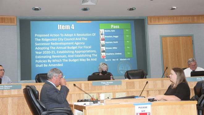 The Ridgecrest City Council votes unanimously to approve the city's fiscal year 20-21 budget at its first open meeting since March.