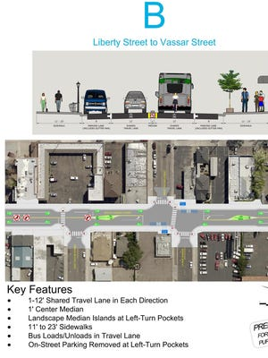 Option B for Midtown reconstruction of Virginia Street. This section spans Liberty Street to Vassar Street and features larger sidewalks, shared bus, bike car travel lane and some on-street parking.