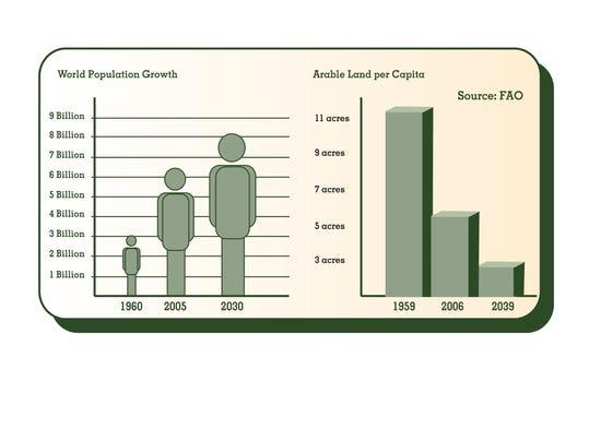 World Population Chart (2).jpg