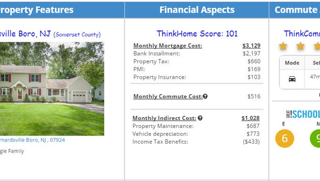 This is a screen shot of a listing page on ThinkHome.com.