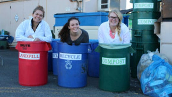 At Santa Clara University, students have the opportunity to directly analyze waste behaviors on campus and contribute to the University commitment of zero-waste. (Photo: Courtesy of the Center for Sustainability, Santa Clara University)