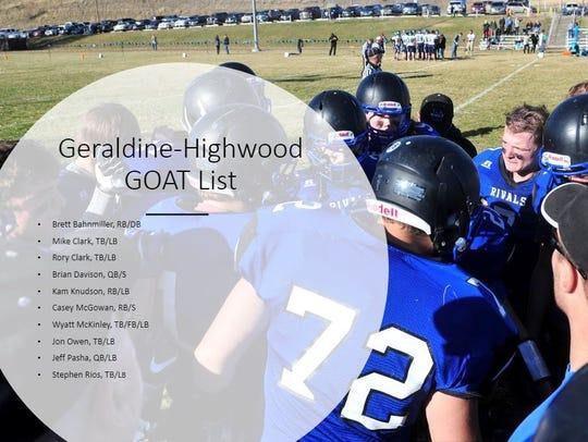 Geraldine-Highwood GOAT List