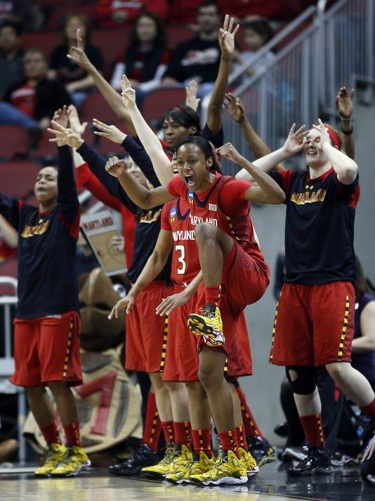 NCAA Maryland Tennessee Basketball