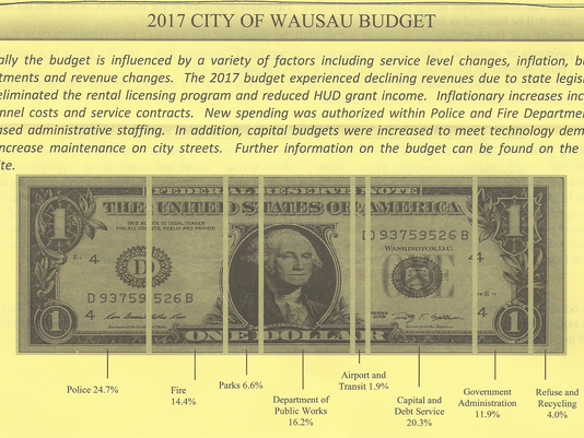 636191451656288823-WausauTaxNotice1.png
