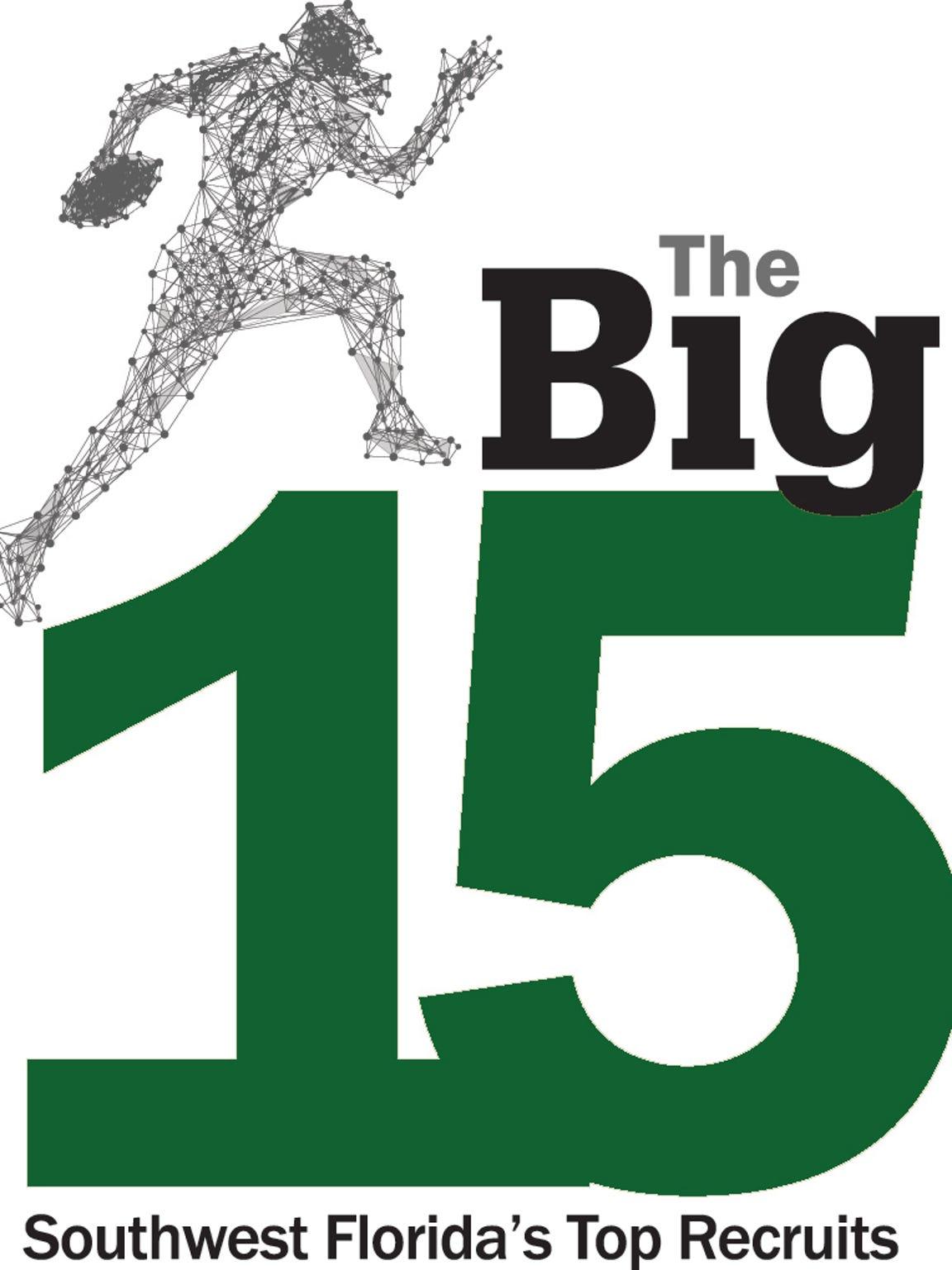 The Big 15 logo