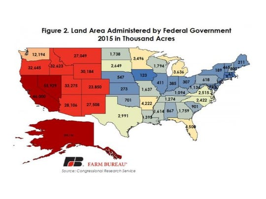 Land area administered by federal government 2015 in thousand acres.