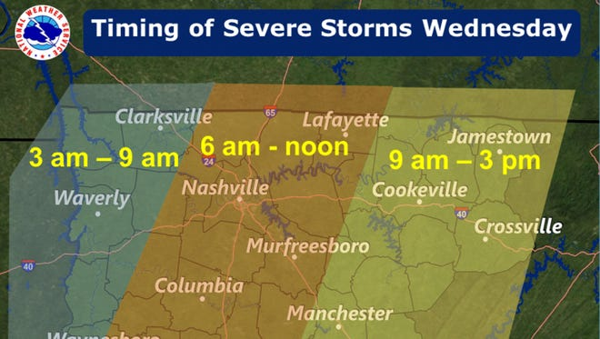 Timing of severe weather possible Wednesday, March 1, 2017