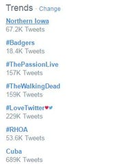 """""""Northern Iowa"""" was among the top trends on Twitter following the UNI vs. Texas A&M game on Sunday, March 20, 2016"""