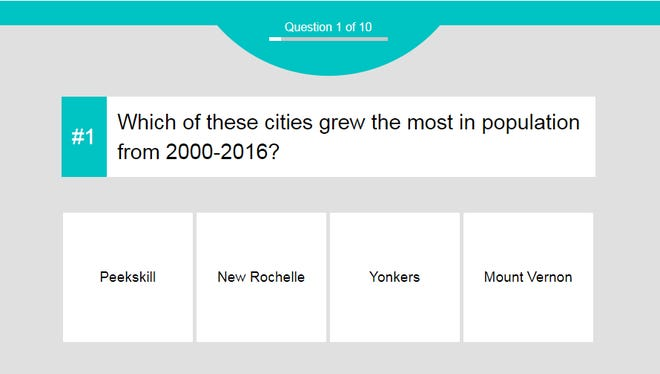 Test your Westchester knowledge.
