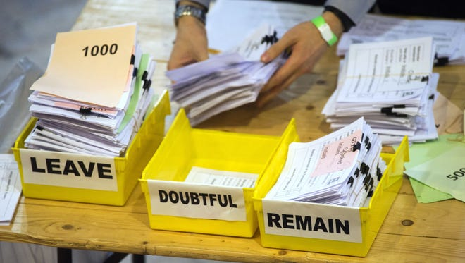 In this Friday, June 24, 2016 file photo, votes are sorted into remain, leave and doubtful trays as ballots are counted during the EU Referendum count for Westminster and the City of London at the Lindley Hall in London.