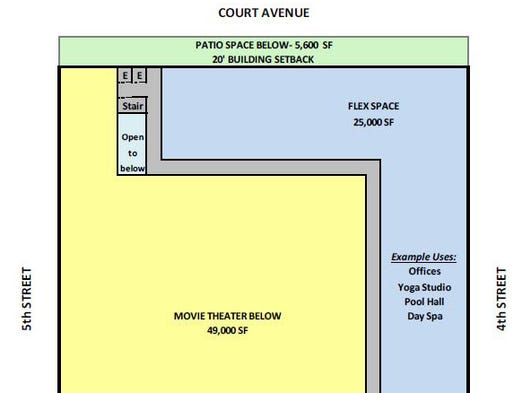 project proposal on c b r B-187160 6 objection to substandard kitchens in successful proposal for military family housing project is unsubstantiated an protester has not shown proposal failed to meet rfp requirements.