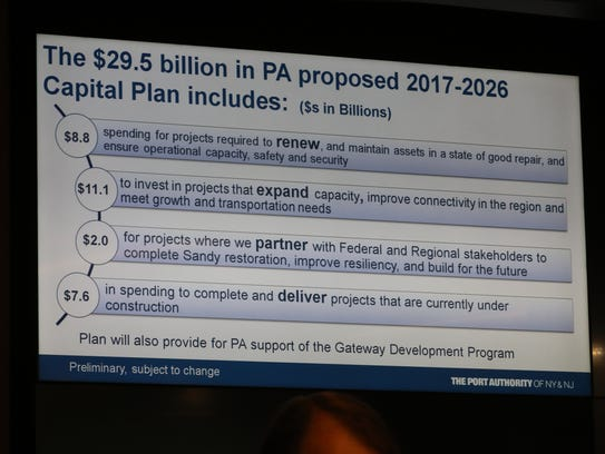 Part of a presentation explaining the proposed $29.5
